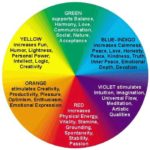 Healing With Color